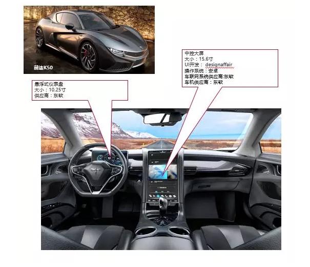 K50车联网和Infotainment功能简述