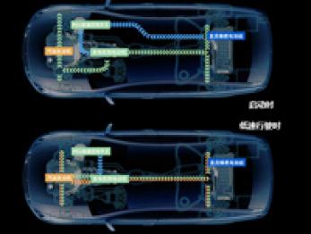 如何看待混动与SUV的联姻?