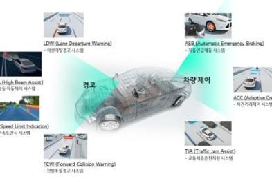 LG电子与德国车企合作,提供驾驶辅助摄像头