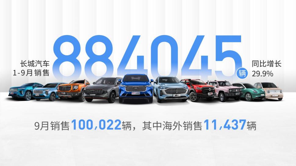 长城汽车1-9月销量