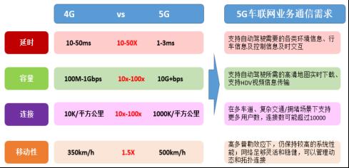 Source:中兴物联、招商证券