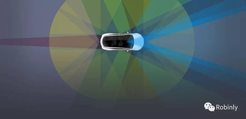 特斯拉无人驾驶示意图(图片来源:Tesla)