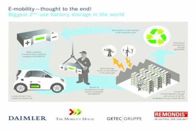 奔驰在德国启动电池回收项目,拟建成世界最大电力存储系统