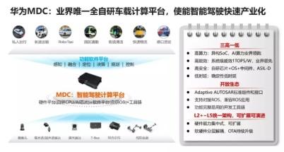 2019中国汽车科技创新大奖,华为MDC智能驾驶计算平台获年度智能驾驶平台技术创新奖