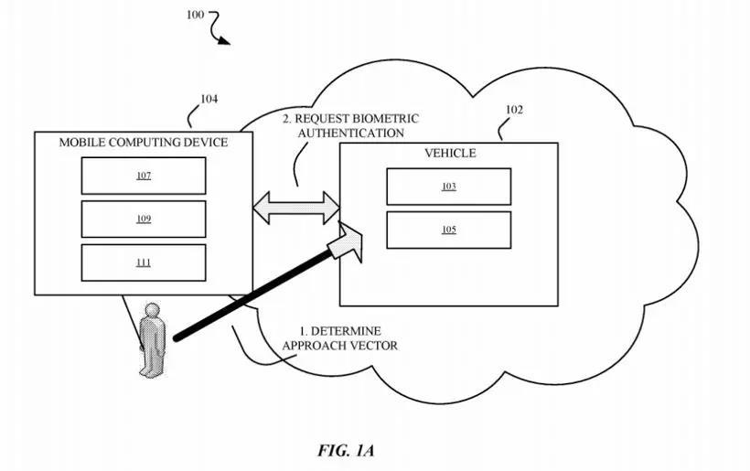 图片来源:patentlyapple.com