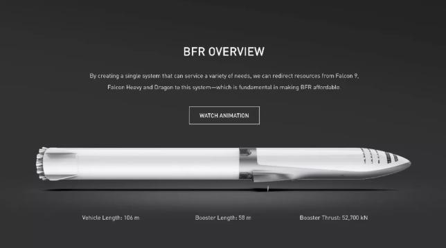 BFR 是 Big Falcon Rocket 的缩写,SpaceX 计划研制的大型火箭。