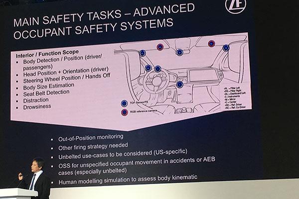 采埃孚乘员安全系统对智能网联汽车内饰的设计概念