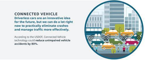 西门子与两公司合作 在赌城配置V2X技术提升道路安全