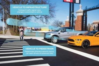 福特在CES上展示下一代车联网通信技术,主打互通互联
