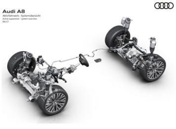 主动式机电悬架+前置摄像头,奥迪全新A8防碰撞性能提升