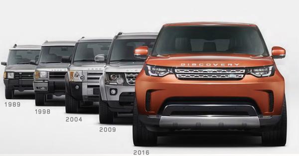 路虎发现车型设计演变