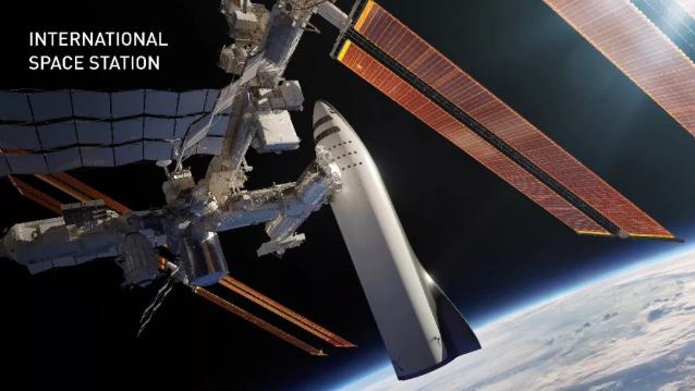服务国际空间站