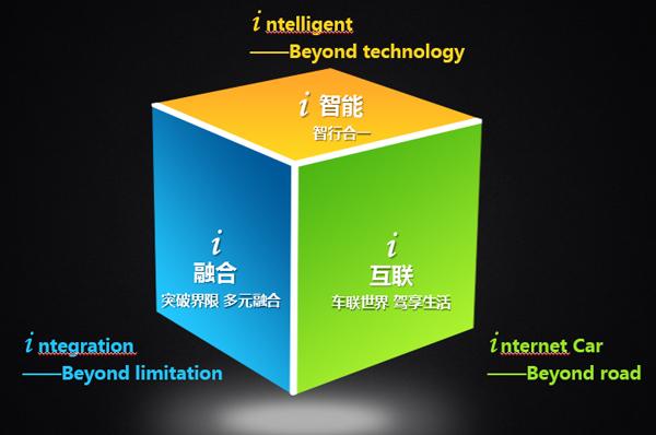 东软i³-Janus技术品牌集智能、融合、互联于一体