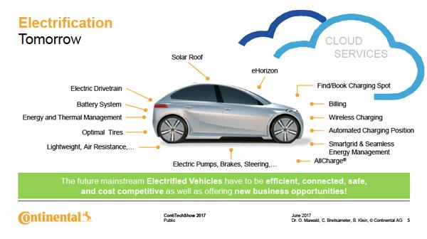 大陆对未来电气化应用场景的畅想