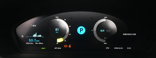 在以省电模式行驶了404公里之后,车辆的续航里程还剩下81公里
