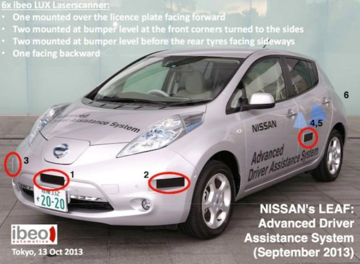 汽车零部件供应巨头采埃孚收购Ibeo40%的股权联手研发自动驾驶