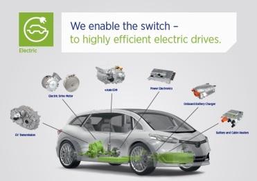 博格華納向北汽展示純電動汽車解決方案