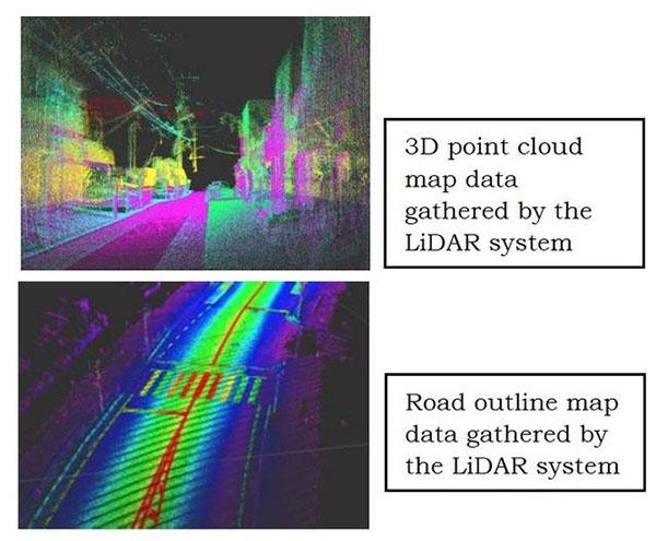 先锋激光雷达采集获得的3D点云数据和道路标线数据