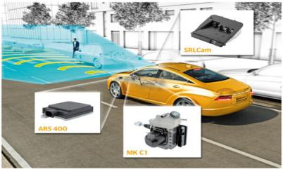 从《智能网联汽车蓝皮书》看车用毫米波雷达发展的现状与困境