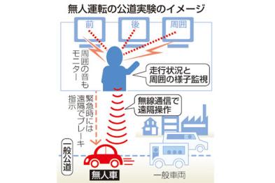日本公布远程操控无人车公路测试标准