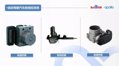 干货 | 自动驾驶汽车硬件系统概述