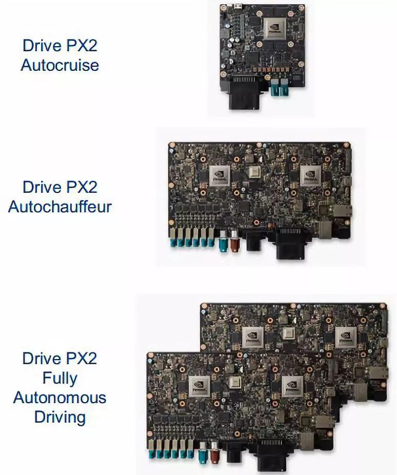 英伟达Drive PX2芯片架构
