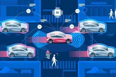 MOBI合作TIoTA助力区块链网联自动驾驶汽车技术,应对城市交通拥堵