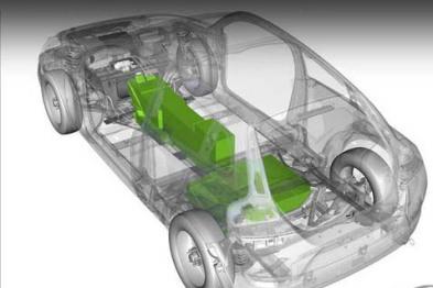 淘汰低端产能,工信部《汽车动力电池行业规范条件》解读