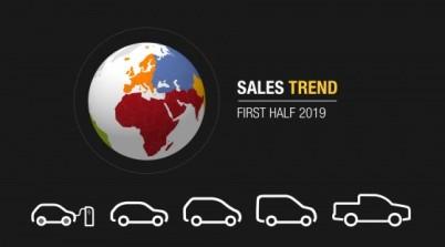 雷?#23548;?#22242;发布上半年销量  维持4.4%的全球市场份额