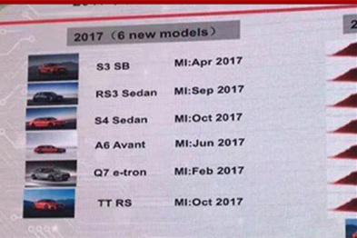 奥迪下半年产品曝光,4款性能车陆续上市