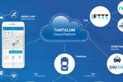 Tantulum公司研发车载主动诊断衔接设置装备摆设