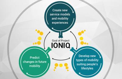 """现代成立""""IONIQ实验室"""",致力出行创新"""