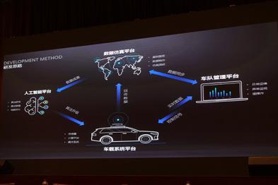 车和家首谈L4自动驾驶,要在2025年商业化运营Robo-taxi