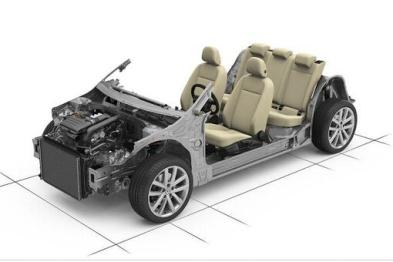 汽车平台化设计历史溯源及核心价值