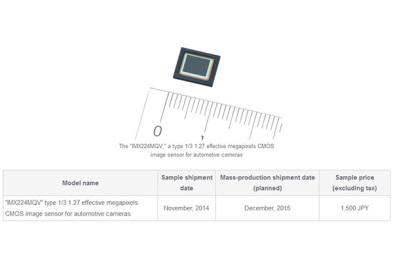 索尼今年5月将量产车用CMOS影像传感器