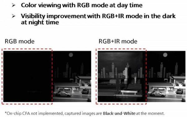 """松下新图像传感器可让中低端车型具备""""夜视""""功能"""