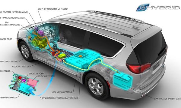 为什么菲亚特克莱斯勒的电动汽车Minivan可能会火高清图片