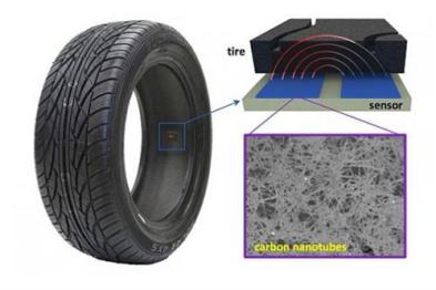 美国杜克大学研究印刷型传感器,可实时监测胎面磨损