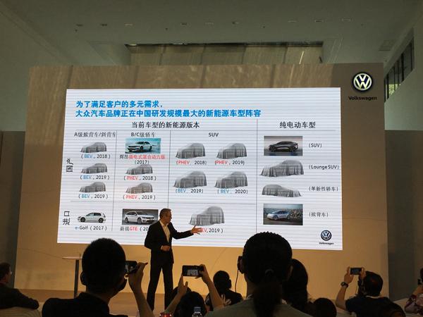 大众未来将在中国本土市场推出的新能源汽车产品序列图