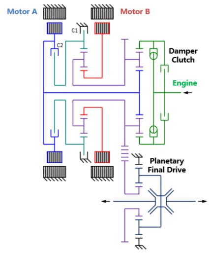 """""""别克蓝""""智能电驱系统结构示意图"""