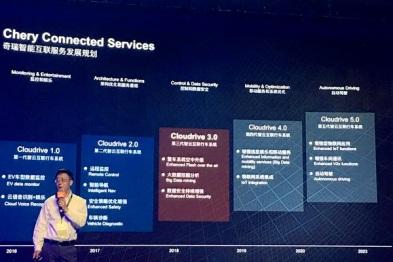 奇瑞发布智云互联行车系统Cloudrive3.0,科大讯飞角色变换