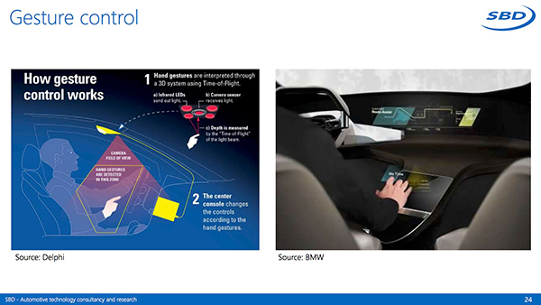 窥见车载娱乐系统和人机交互的未来