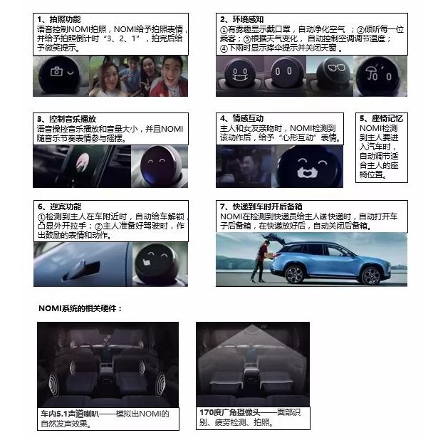 NOMI七大功能