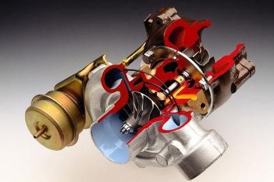 提升发动机能效的新探索:降低损耗能量,变废气为宝