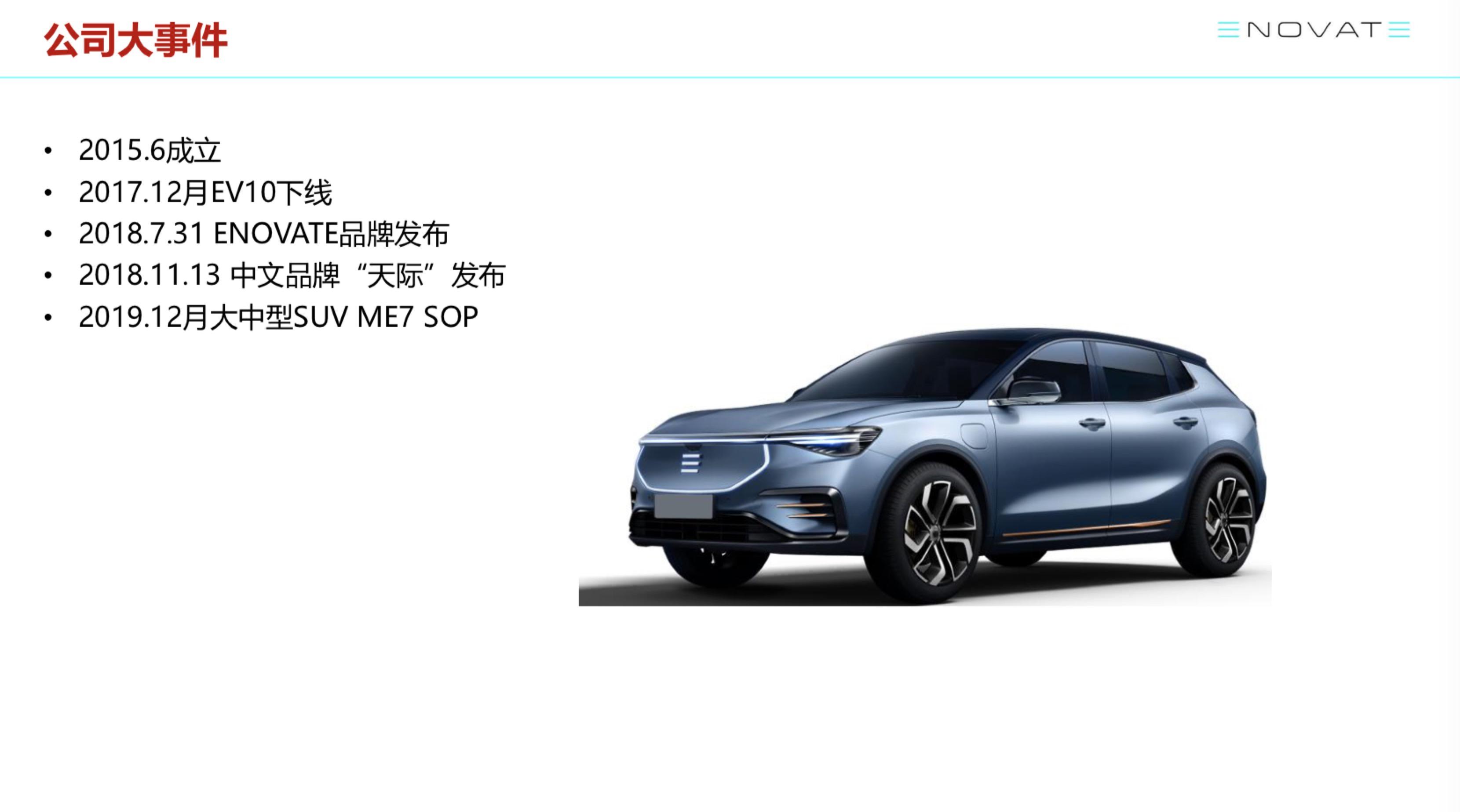 电咖新品牌天际汽车