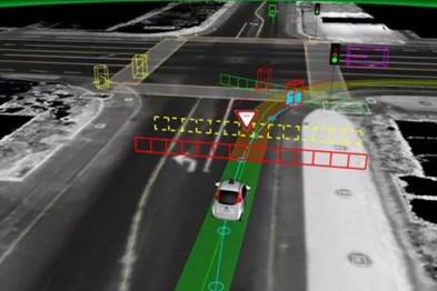 一篇读懂自动驾驶汽车决策层算法的新思路