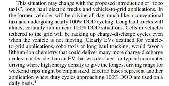 资料来源:《A Wide Range of Testing Results on an Excellent Lithium-Ion Cell Chemistry to be used as Benchmarks for New Battery Technologies》