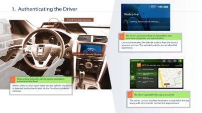 福特、英特尔欲研发手势、面部识别车载系统