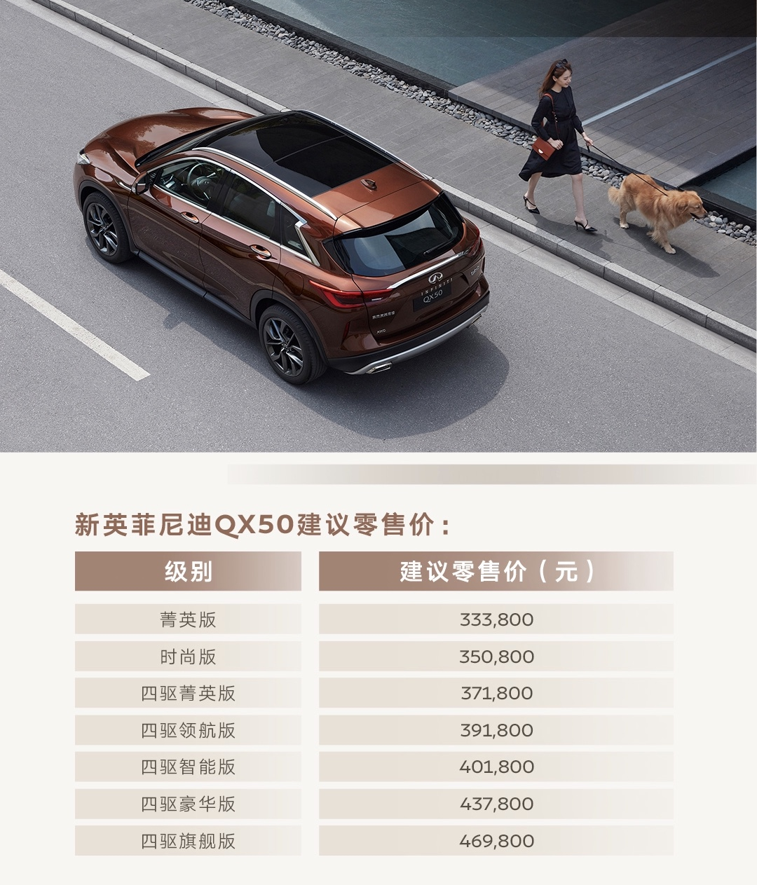 33.38万起售的新英菲尼迪QX50,为何不急着追赶L3这趟车? 【图】