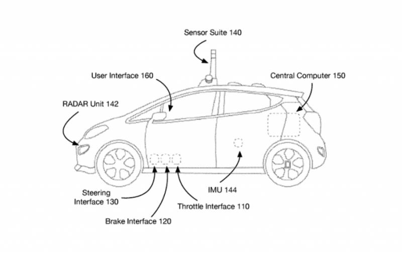 通用汽车新专利:将任何汽车变成自动驾驶车